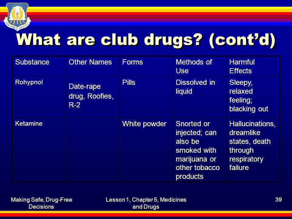 What are club drugs (cont'd)