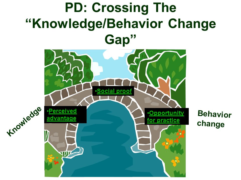 PD: Crossing The Knowledge/Behavior Change Gap