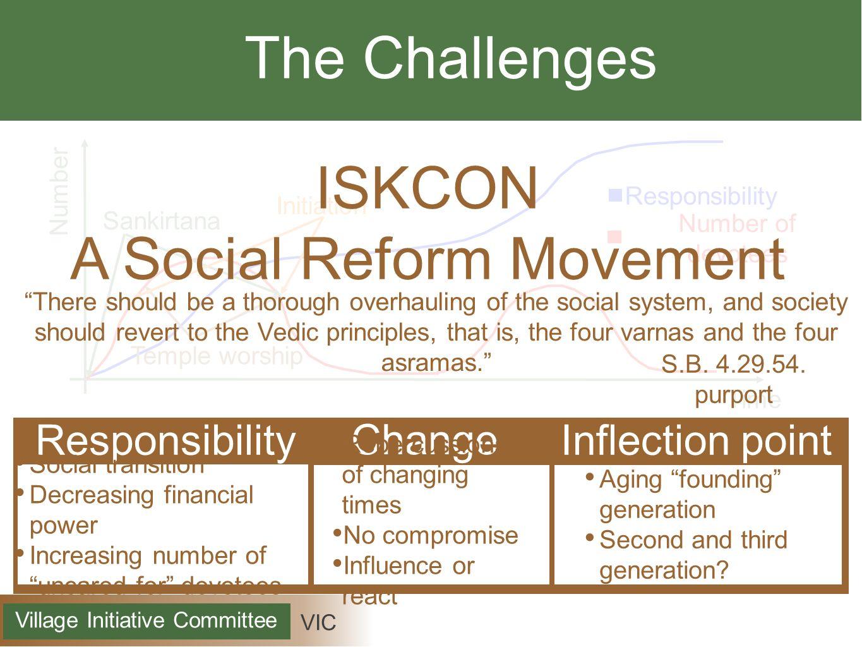A Social Reform Movement