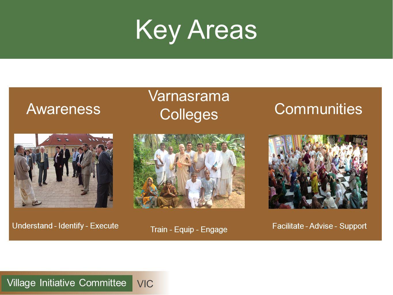 Key Areas Varnasrama Colleges Awareness Communities