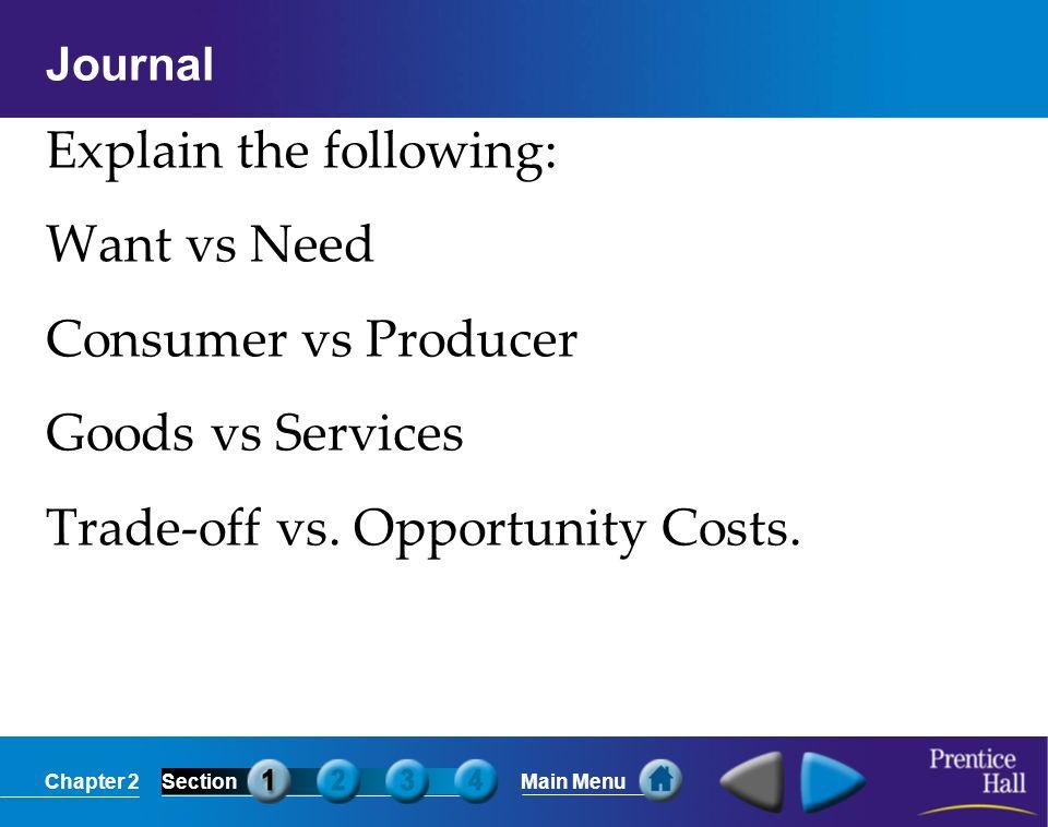 Explain the following: Want vs Need Consumer vs Producer