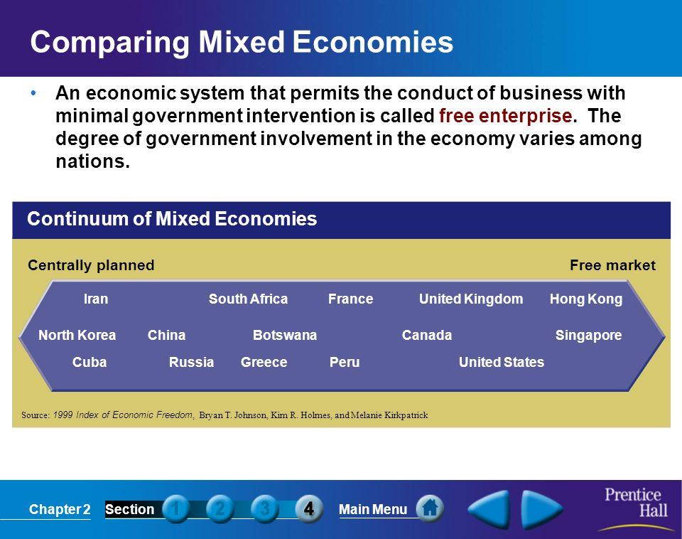Comparing Mixed Economies