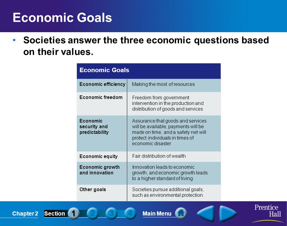 Economic GoalsSocieties answer the three economic questions based on their values. Economic Goals.