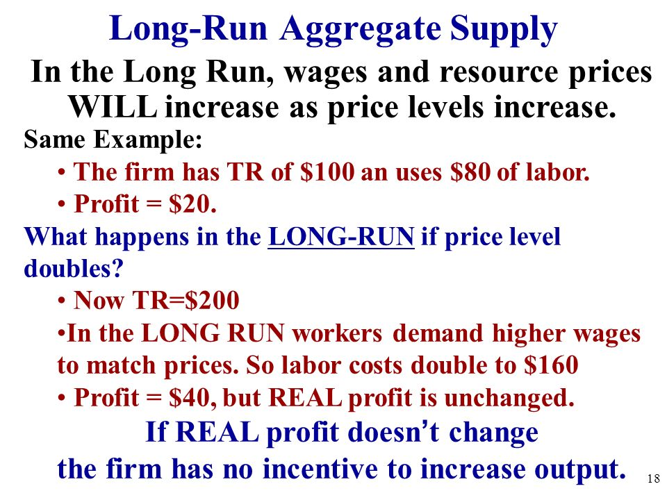 Long term aggregate supply
