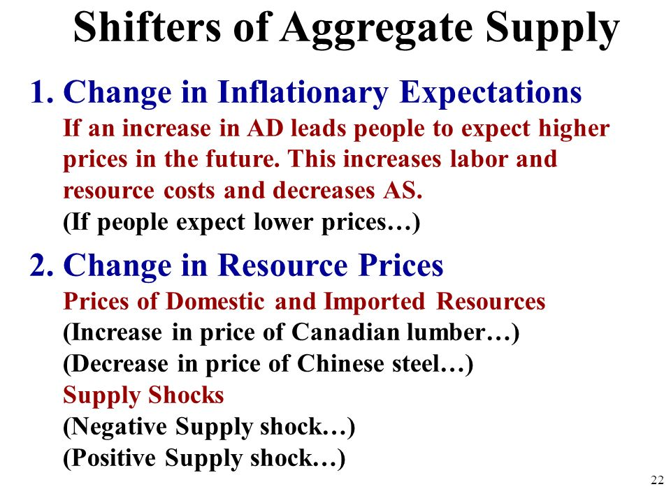 Shifters of Aggregate Supply