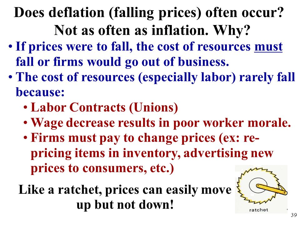 Does deflation (falling prices) often occur