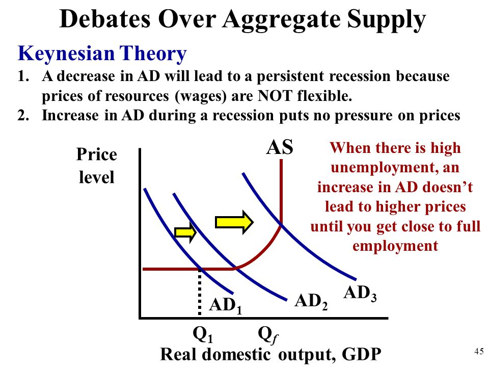 There is a tradeoff between unemployment and inflation when the aggregate