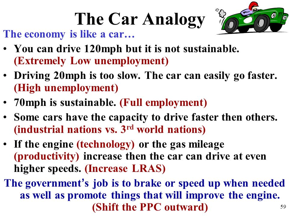 The Car Analogy The economy is like a car…