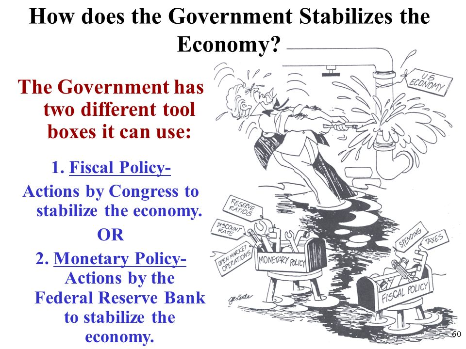 How does the Government Stabilizes the Economy