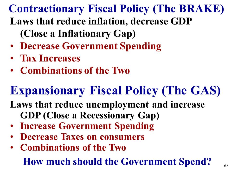 Expansionary Fiscal Policy (The GAS)