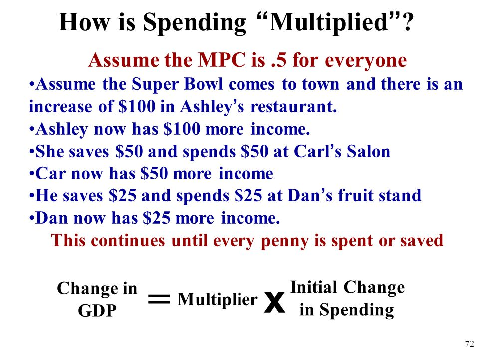 = x How is Spending Multiplied Assume the MPC is .5 for everyone