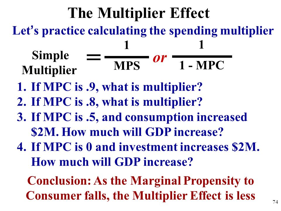 = The Multiplier Effect or