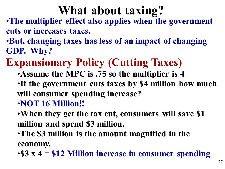 What about taxing Expansionary Policy (Cutting Taxes)