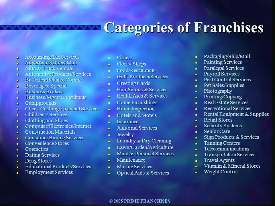 Categories of Franchises