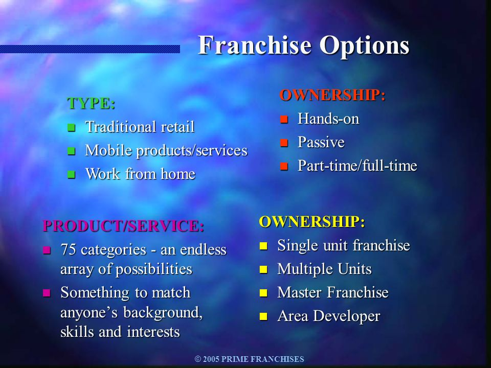 Franchise Options OWNERSHIP: TYPE: Hands-on Traditional retail Passive