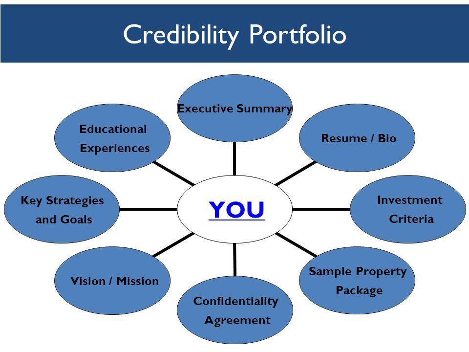 Credibility Portfolio