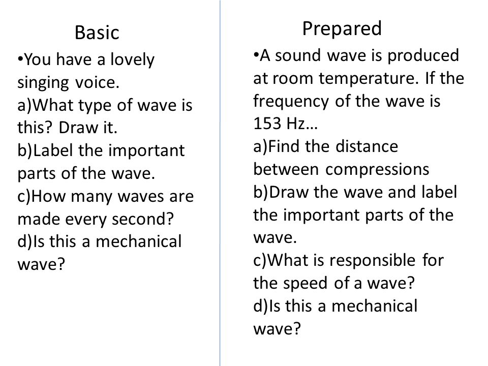 Prepared Basic. A sound wave is produced at room temperature. If the frequency of the wave is 153 Hz…