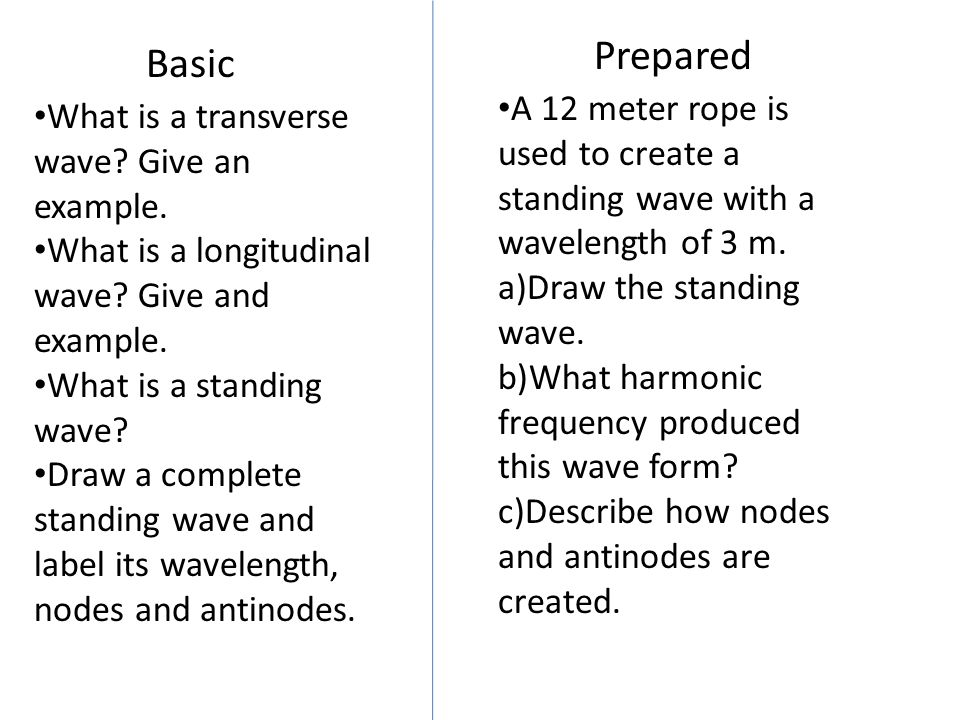 Prepared Basic. A 12 meter rope is used to create a standing wave with a wavelength of 3 m. Draw the standing wave.