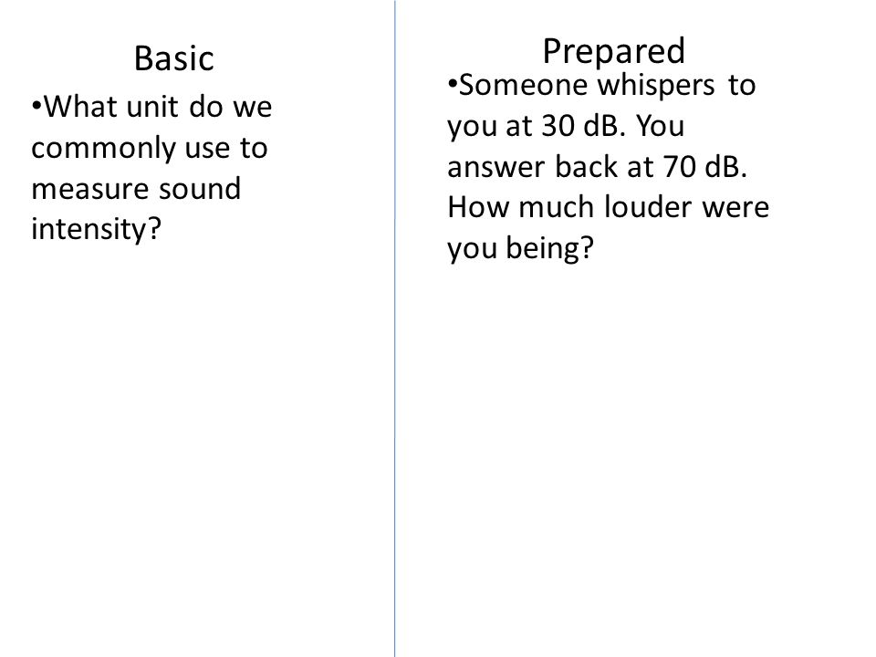 Prepared Basic. Someone whispers to you at 30 dB. You answer back at 70 dB. How much louder were you being