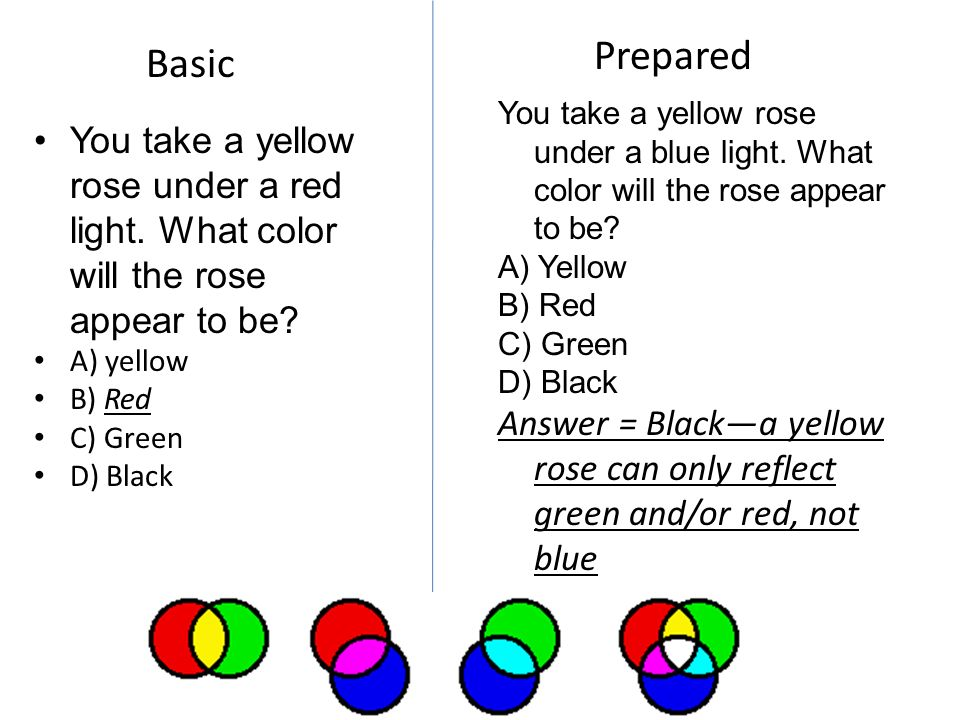 Prepared Basic. You take a yellow rose under a blue light. What color will the rose appear to be A) Yellow.