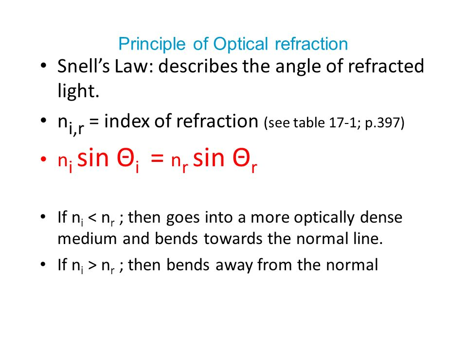 Principle of Optical refraction