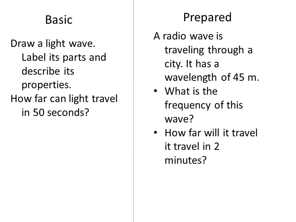 Prepared Basic. A radio wave is traveling through a city. It has a wavelength of 45 m. What is the frequency of this wave