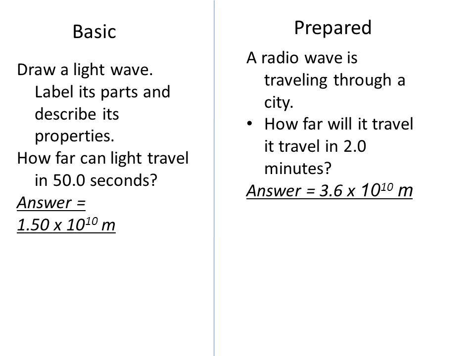 Prepared Basic A radio wave is traveling through a city.