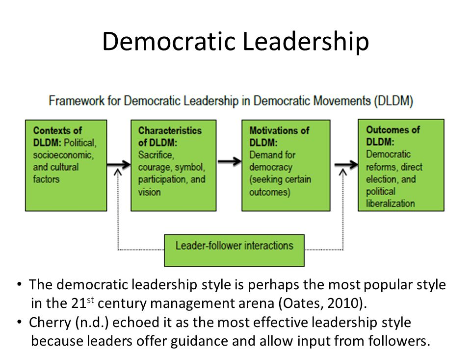 Democratic leadership images What is style