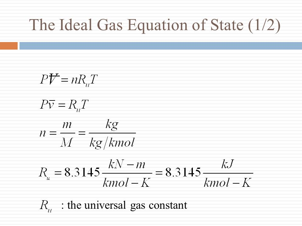 The Ideal Gas Equation of State (1/2)