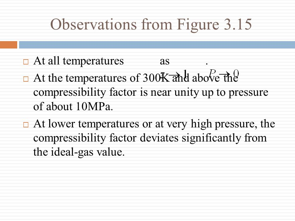 Observations from Figure 3.15