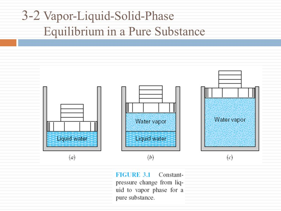 3-2 Vapor-Liquid-Solid-Phase Equilibrium in a Pure Substance