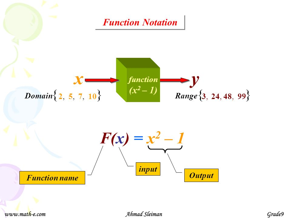 x y F(x) = x2 – 1 { } { } Function Notation (x2 – 1) function Domain