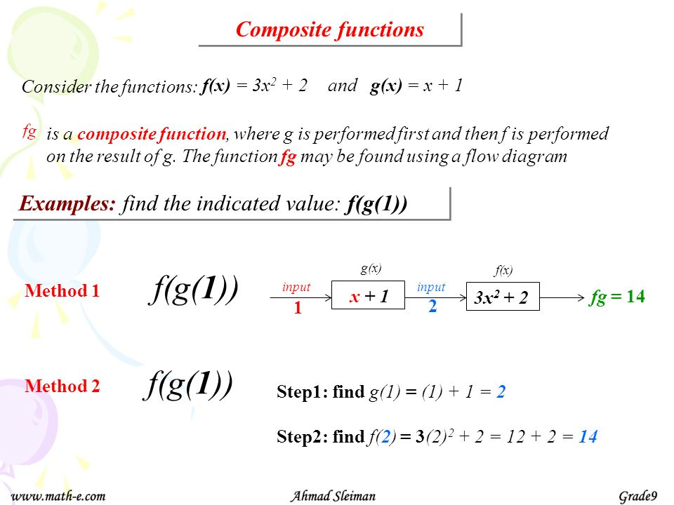 f(g(1)) f(g(1)) Composite functions