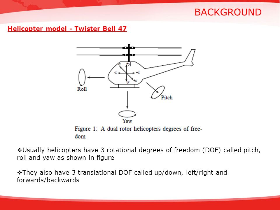 BACKGROUND Helicopter model - Twister Bell 47