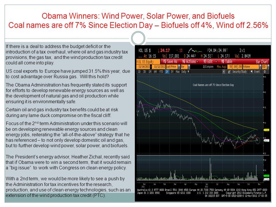 Obama Winners: Wind Power, Solar Power, and Biofuels