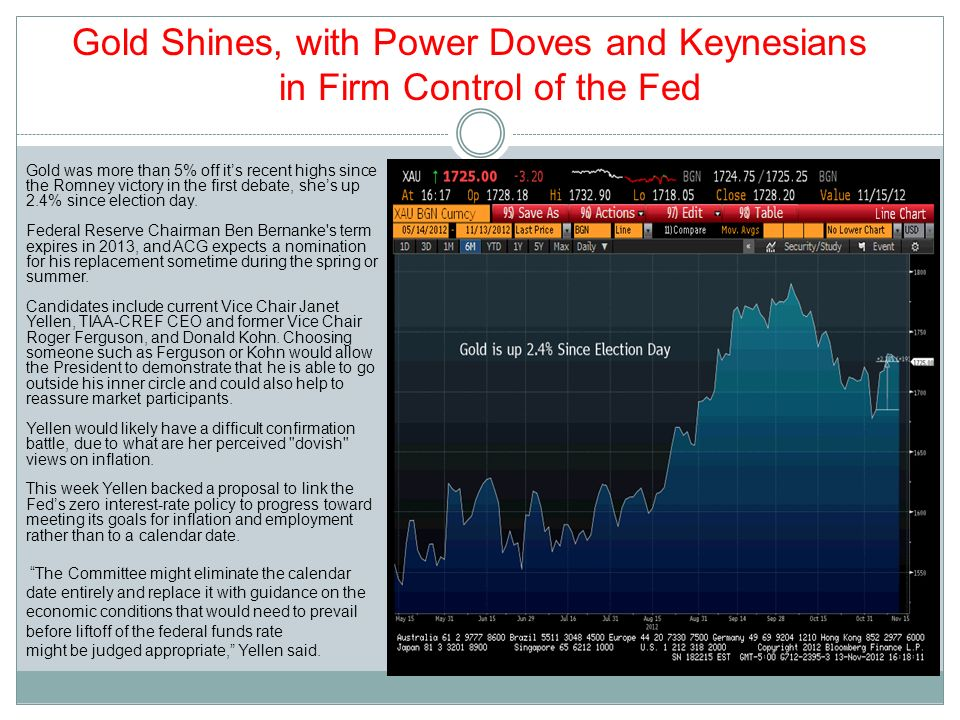 Gold Shines, with Power Doves and Keynesians
