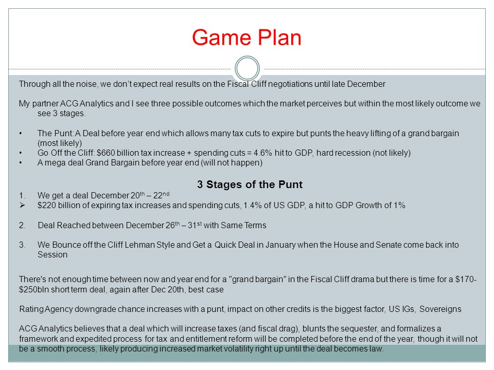 Game Plan 3 Stages of the Punt