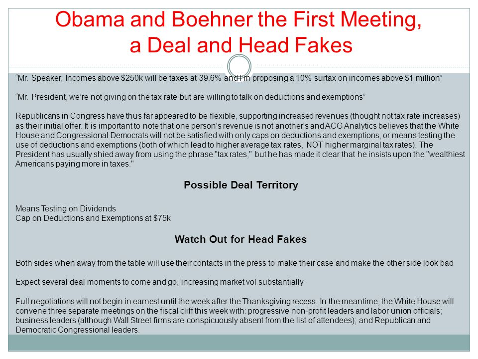 Possible Deal Territory Watch Out for Head Fakes