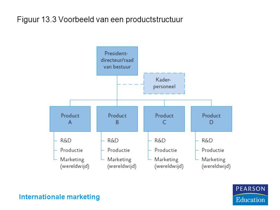 Figuur 13.3 Voorbeeld van een productstructuur
