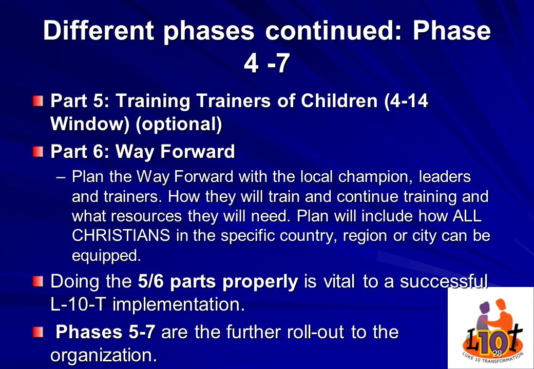 Different phases continued: Phase 4 -7
