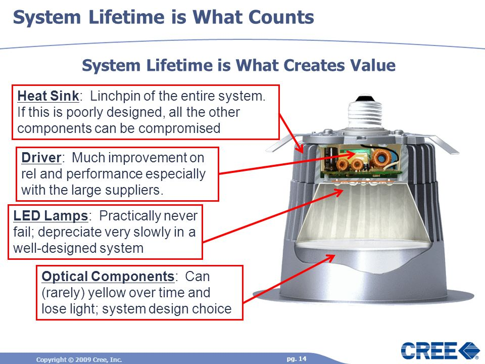 System Lifetime is What Counts