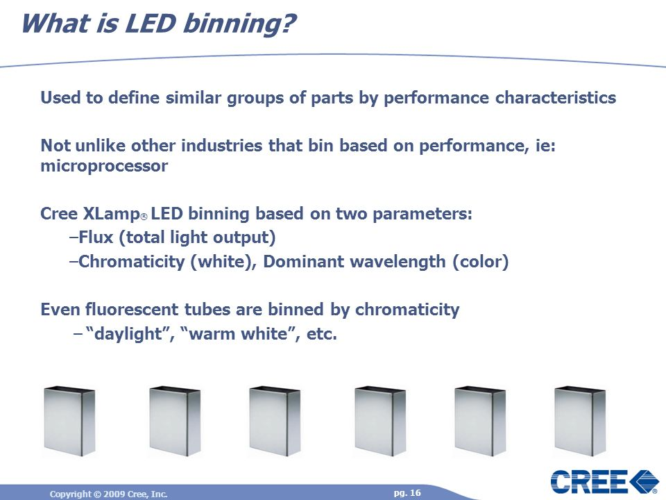 What is LED binning Used to define similar groups of parts by performance characteristics.