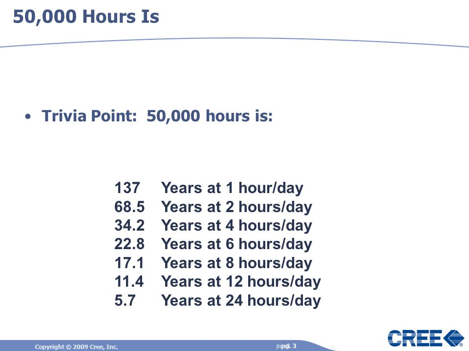 50,000 Hours Is Trivia Point: 50,000 hours is: 137 Years at 1 hour/day