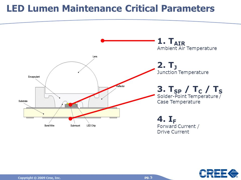LED Lumen Maintenance Critical Parameters