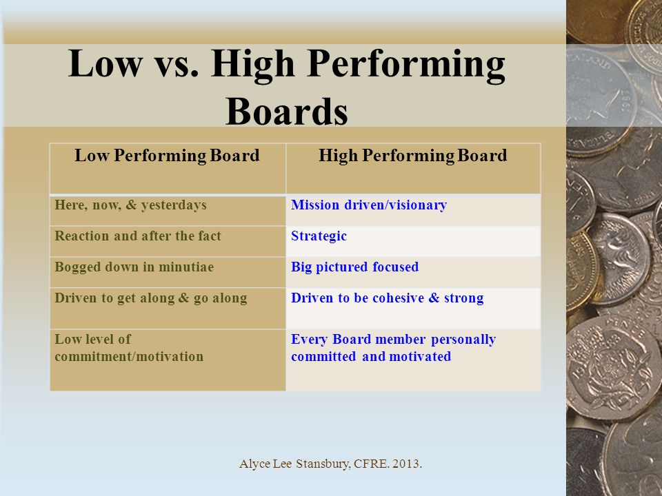 Low vs. High Performing Boards