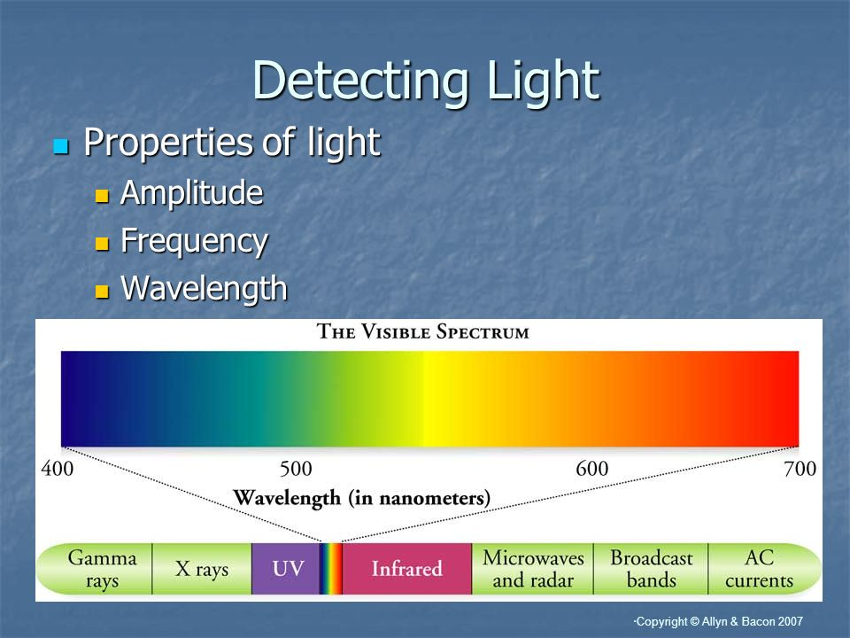 Detecting Light Properties of light Amplitude Frequency Wavelength