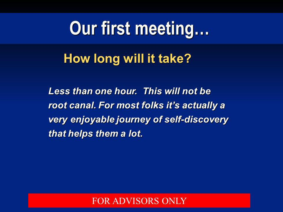 Our first meeting… How long will it take