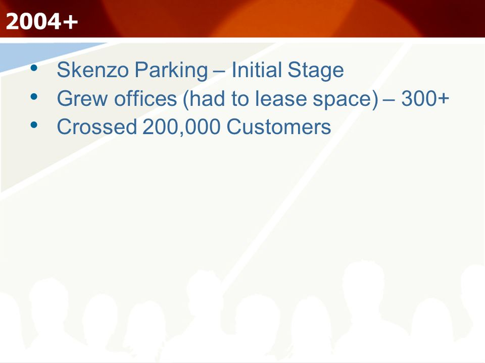 2004+ Skenzo Parking – Initial Stage