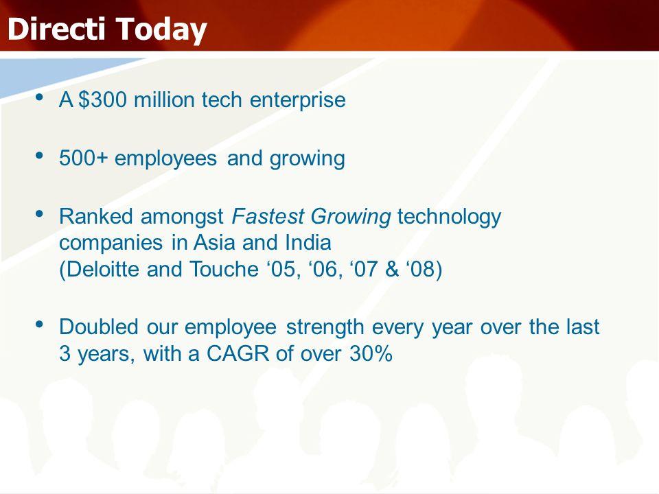 Directi Today A $300 million tech enterprise