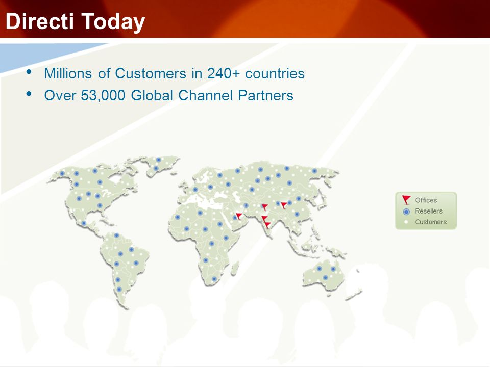 Directi Today Millions of Customers in 240+ countries